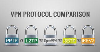 比较VPN协议: PPTP 对 L2TP 对 OpenVPN 对SSTP 对 IKEv2