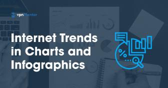 2018年網路趨勢 – 美國和全球的統計數據與事實